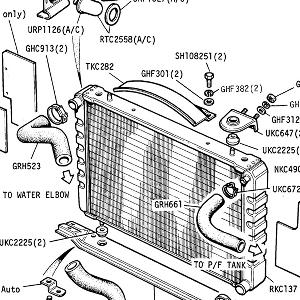 COOLING SYSTEM - Radiator and Hoses (1979 MODEL up to VIN200000)
