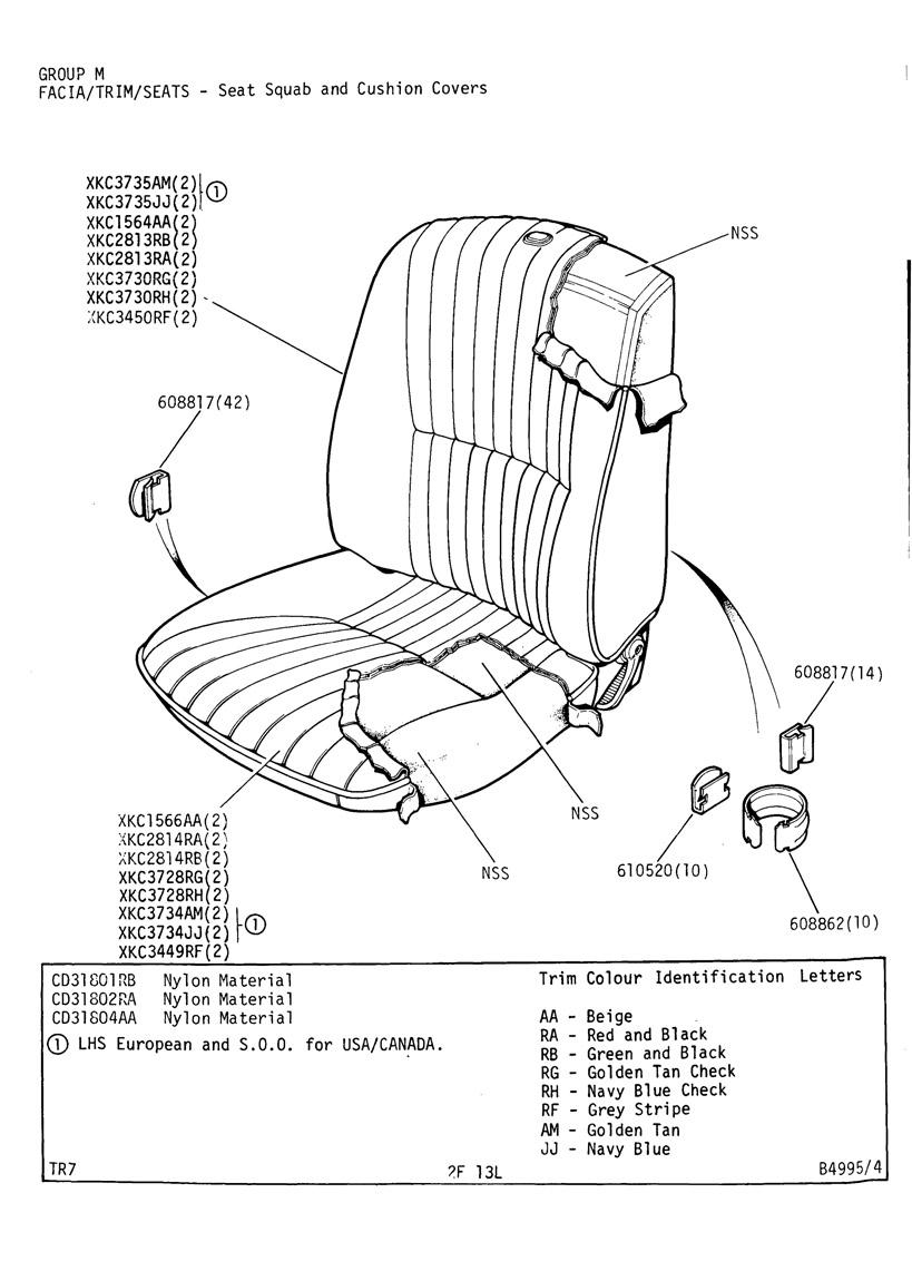 revington tr - tr7 plate 2f-13l - facia  trim  seats