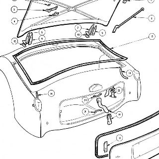 BODY AND FITTINGS: BOOT LID, LOCKS AND HINGES. SPARE WHEEL LID AND STOWAGE DETAILS.