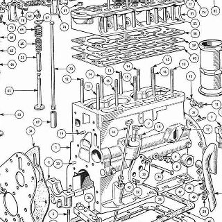 ENGINE: CYLINDER BLOCK AND HEAD.