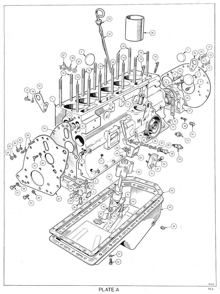 Revington TR - TR6CC Plate A - ENGINE (Carburettor Model): Block and