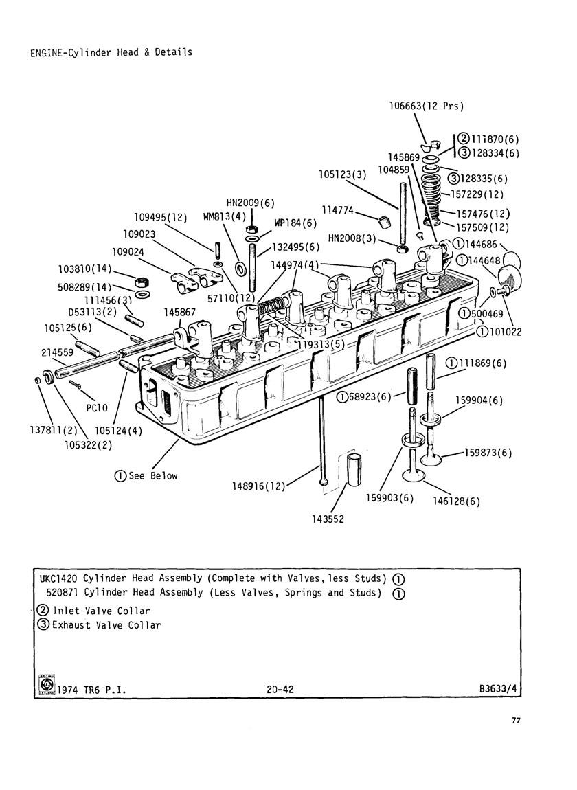 Revington TR - TR6CR Plate 20-42 - ENGINE (P.I. MODELS) for TR6 CR