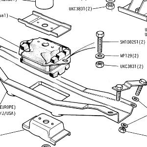 GEARBOX - Gearbox Mounting